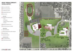 Proposed facilities upgrades. source: http://www.mountvernon.k12.ia.us/school-facilities-upgrade-information.html