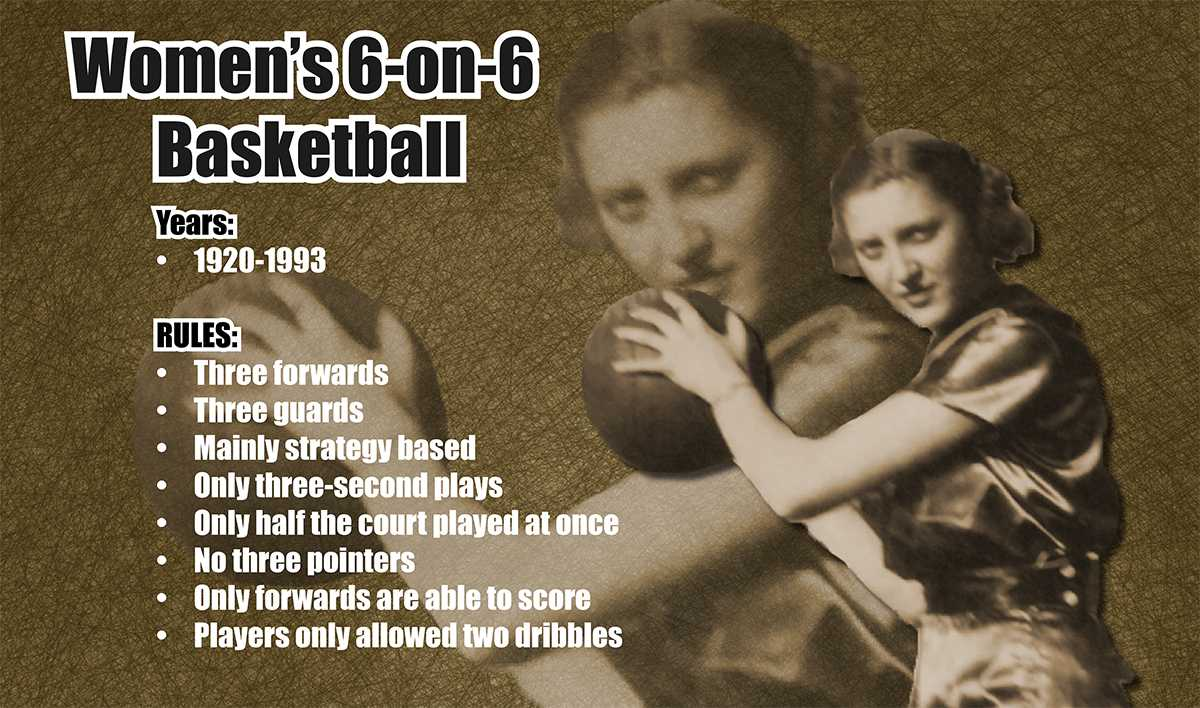 An Iowa Tradition: 6-on-6 Women's Basketball