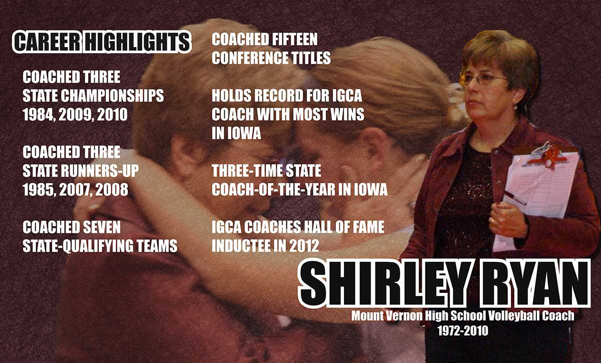 Shirley Ryan: Volleyball Head Coach 1972-2010