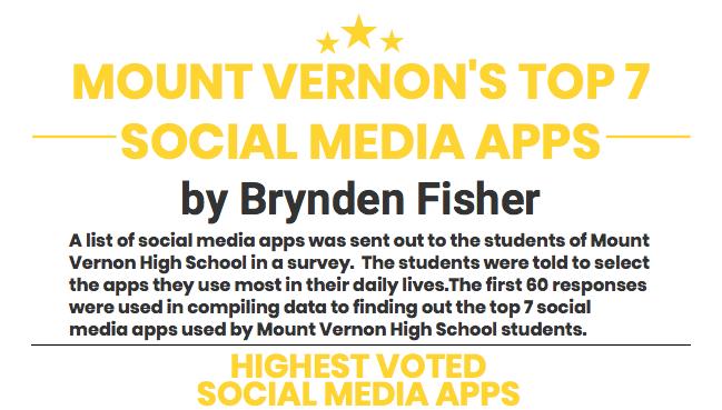 Mount Vernon's Top 7 Social Media Apps
